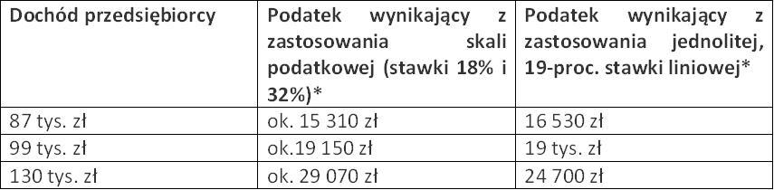1626988-podatek